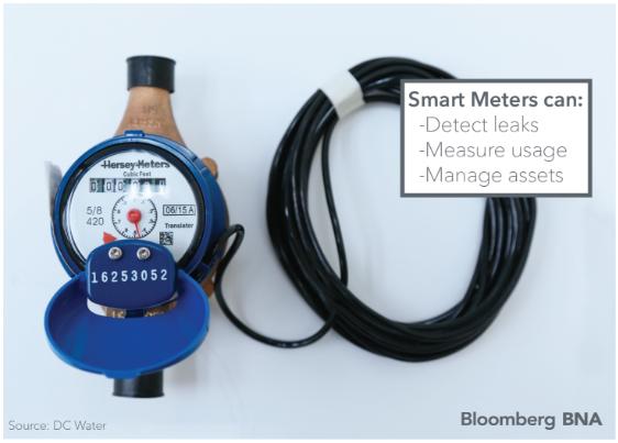 Високата цена на интелигентните водомери забавя темпото на ВиК операторите